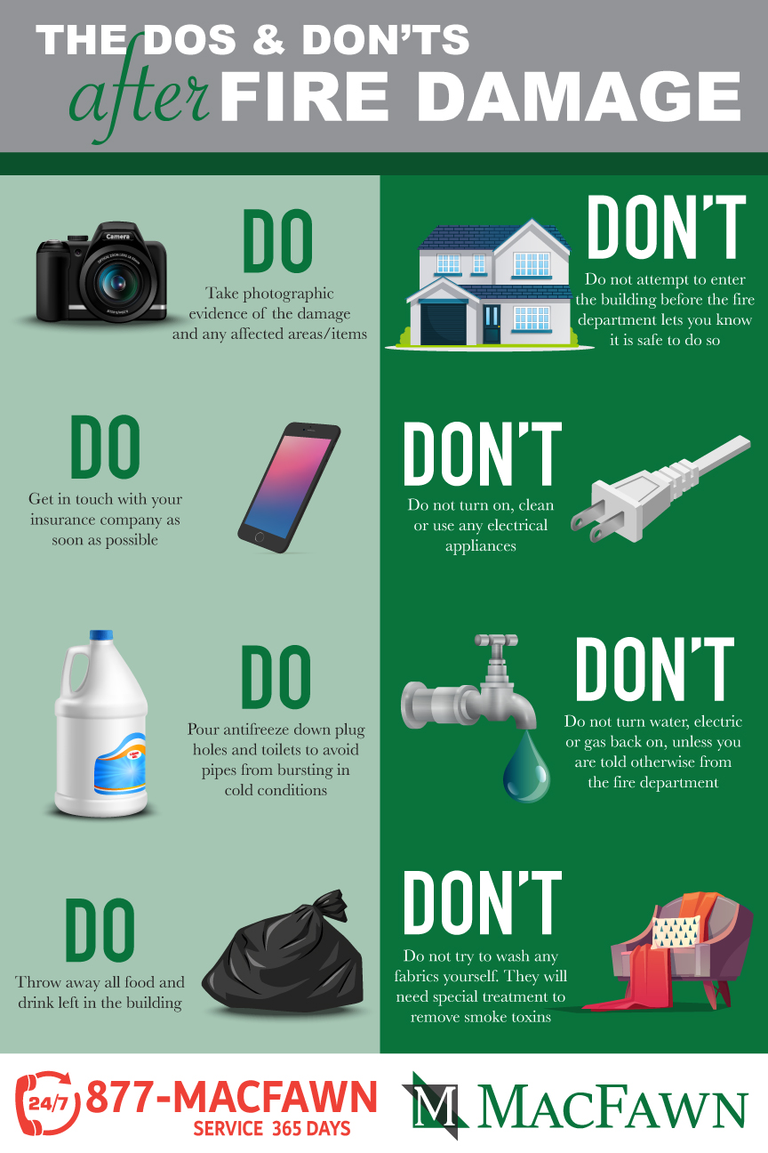 The Dos and Don'ts after Fire Damage
